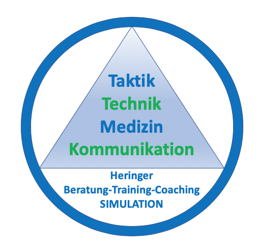 Heringer-Beratung-Training-Coaching